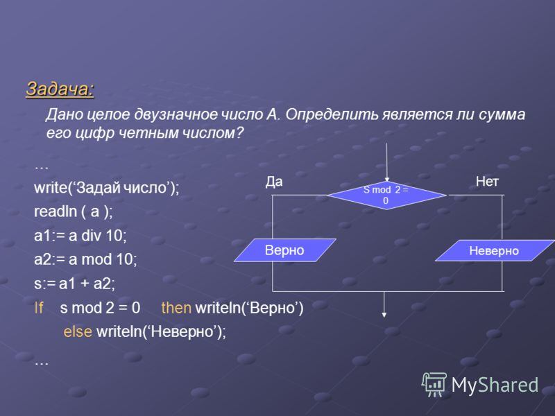 Задача: Дано целое двузначное число А. Определить является ли сумма его цифр четным числом? … write(Задай число); readln ( a ); a1:= a div 10; a2:= a mod 10; s:= a1 + a2; If s mod 2 = 0 then writeln(Верно) else writeln(Неверно); … Да S mod 2 = 0 Нет
