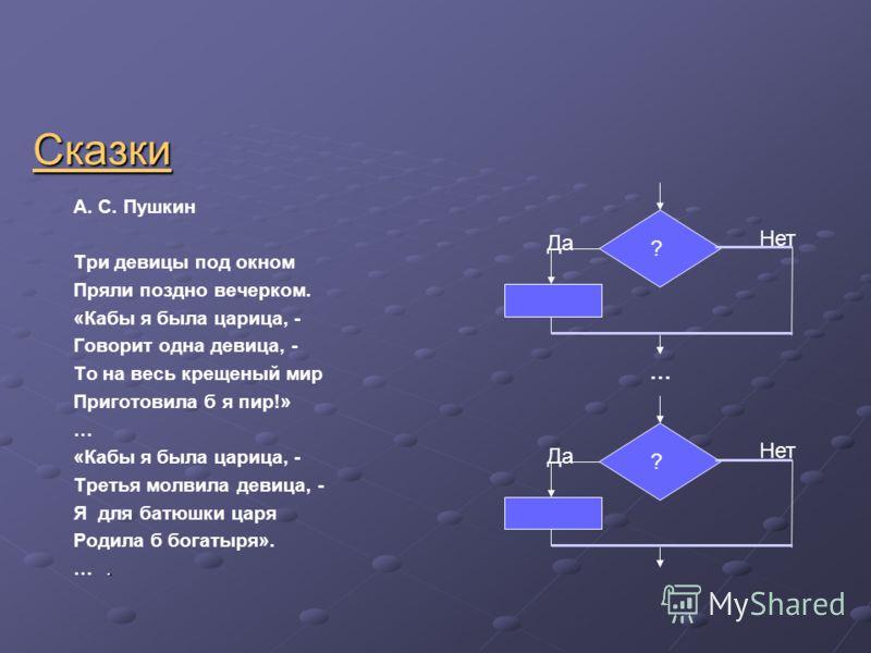 Пушкин А С сказки для детей читать онлайн