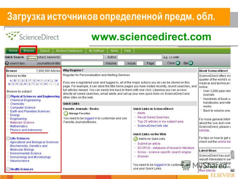 Загрузка источников определенной предм. обл. www.sciencedirect.com