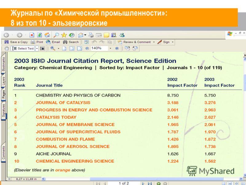 Журналы по «Химической промышленности»: 8 из топ 10 - эльзевировские