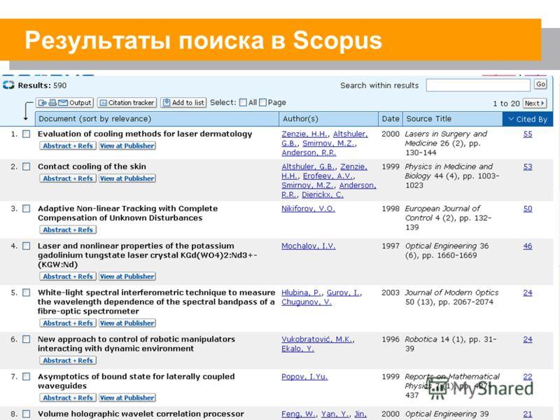 Результаты поиска в Scopus