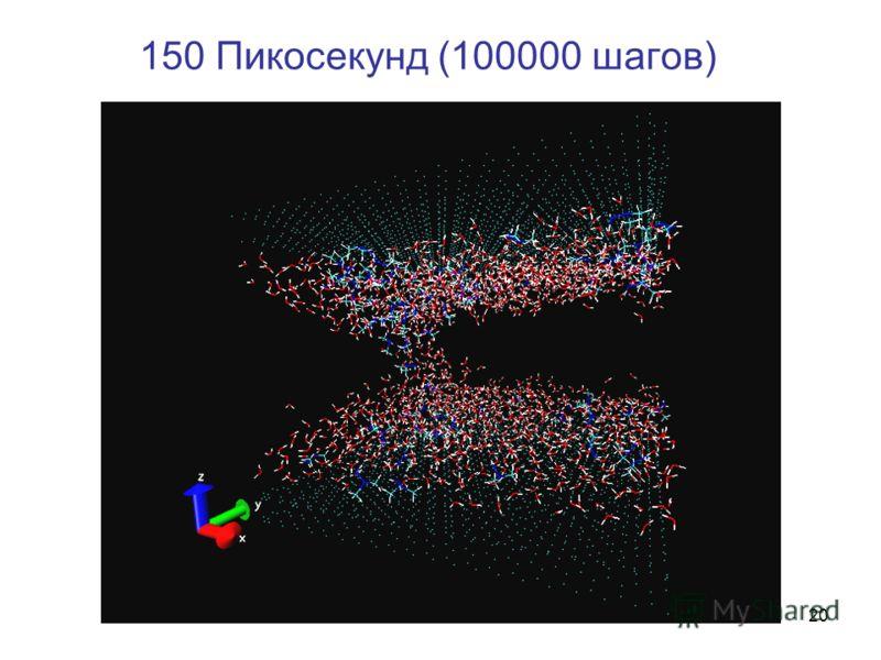 20 150 Пикосекунд (100000 шагов)