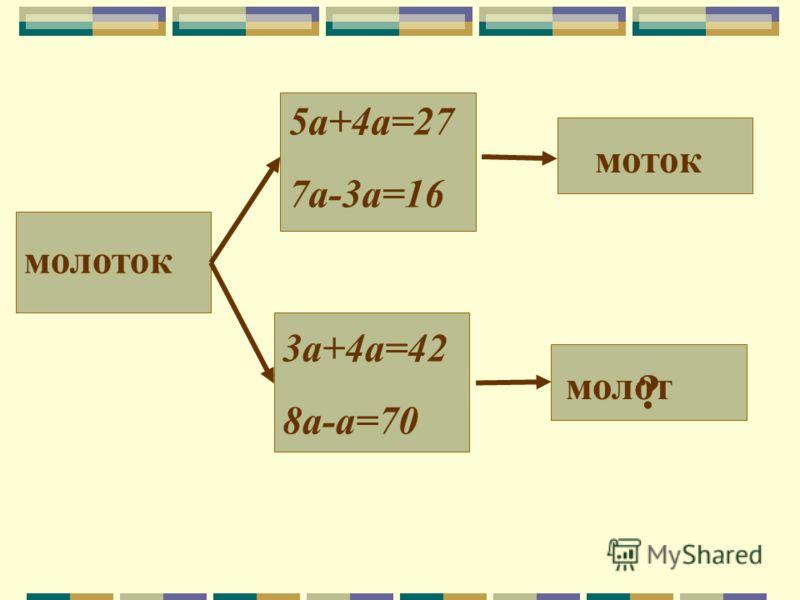 молоток ? моток 5a+4a=27 7a-3a=16 3a+4a=42 8a-a=70 молот