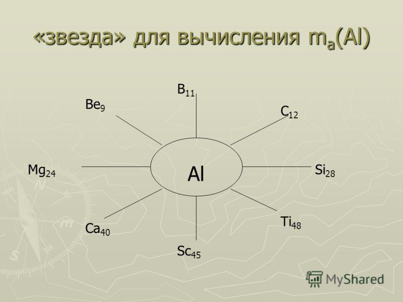 «звезда» для вычисления m a (Al) Ca 40 Sc 45 Ti 48 Si 28 C 12 B 11 Be 9 Mg 24 Al