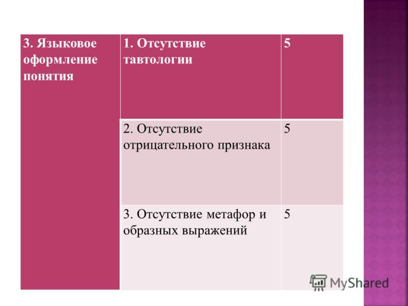 3. Языковое оформление понятия 1. Отсутствие тавтологии 5 2. Отсутствие отрицательного признака 5 3. Отсутствие метафор и образных выражений 5