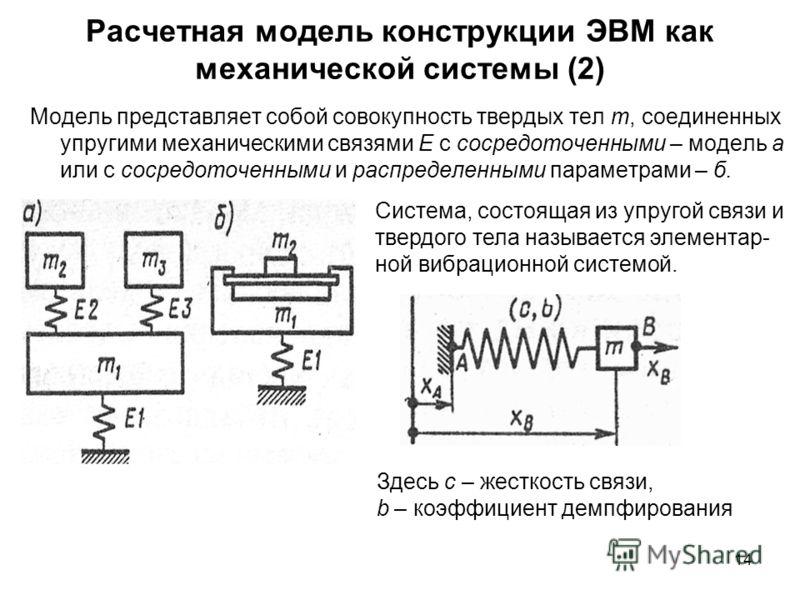 14 Расчетная модель конструкции ЭВМ как механической системы (2) Модель представляет собой совокупность твердых тел m, соединенных упругими механическими связями E с сосредоточенными – модель а или с сосредоточенными и распределенными параметрами – б