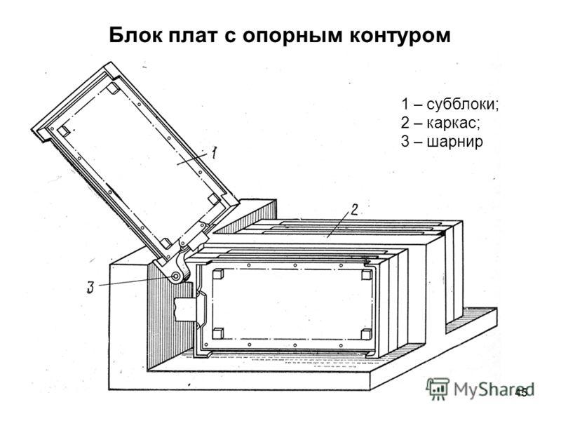 45 Блок плат с опорным контуром 1 – субблоки; 2 – каркас; 3 – шарнир