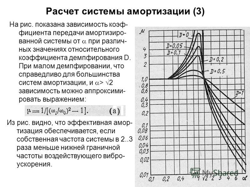51 Расчет системы амортизации (3) На рис. показана зависимость коэф- фициента передачи амортизиро- ванной системы от при различ- ных значениях относительного коэффициента демпфирования D. При малом демпфировании, что справедливо для большинства систе