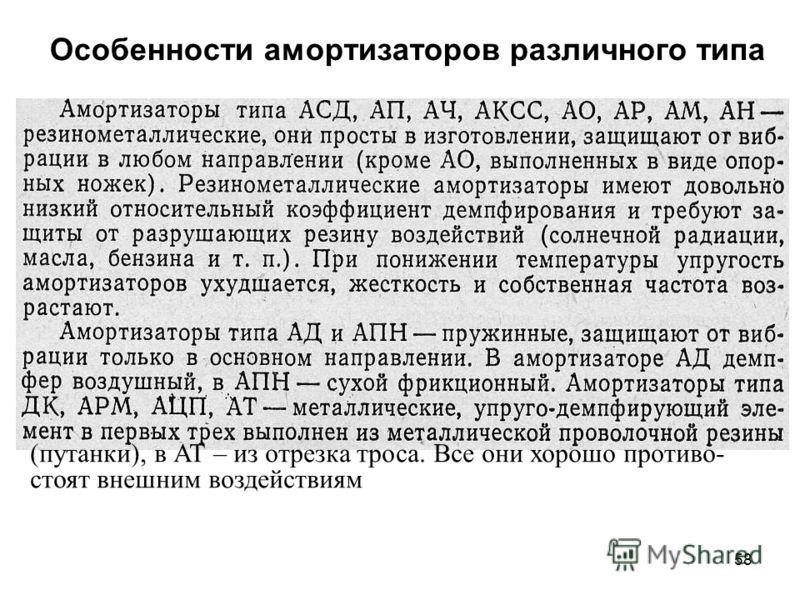 58 Особенности амортизаторов различного типа (путанки), в АТ – из отрезка троса. Все они хорошо противо- стоят внешним воздействиям