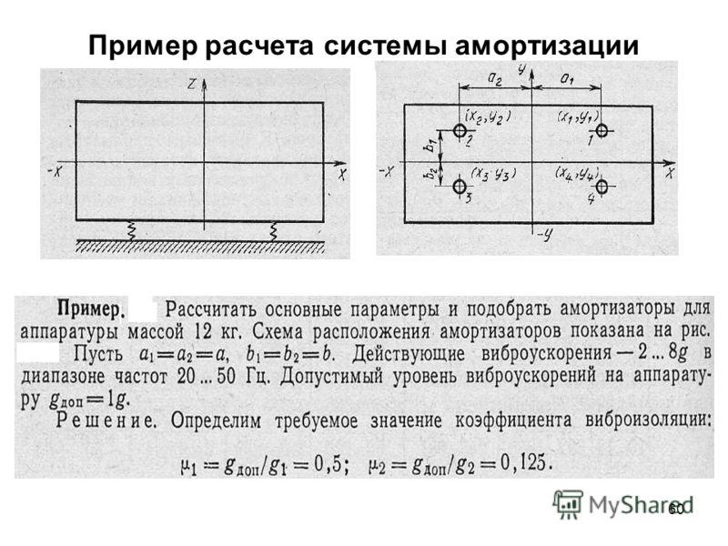 60 Пример расчета системы амортизации
