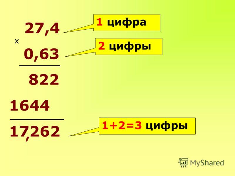 27,4 0,63 822 1644 17262 х 1 цифра 2 цифры 1+2=3 цифры,