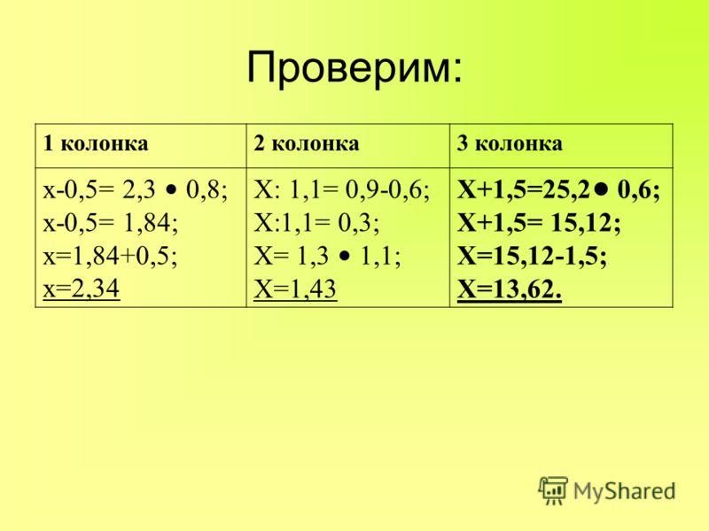 Проверим: 1 колонка2 колонка3 колонка х-0,5= 2,3 0,8; х-0,5= 1,84; х=1,84+0,5; х=2,34 Х: 1,1= 0,9-0,6; Х:1,1= 0,3; Х= 1,3 1,1; Х=1,43 Х+1,5=25,2 0,6; Х+1,5= 15,12; Х=15,12-1,5; Х=13,62.