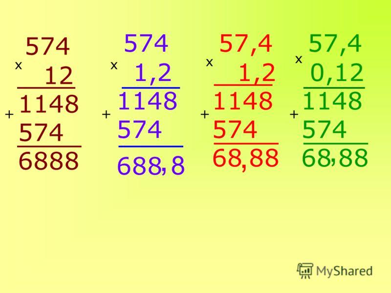 574 1,2 1148 574 688 8 574 12 1148 574 6888 57,4 1,2 1148 574 68 88 57,4 0,12 1148 574 68 88 хх х х ++++,,,