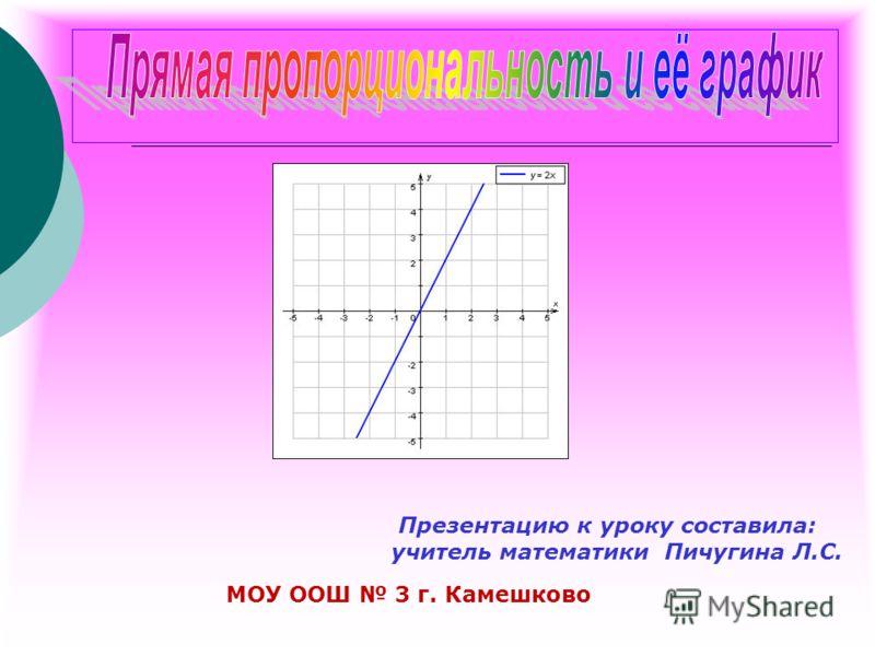 МОУ ООШ 3 г. Камешково Презентацию к уроку составила: учитель математики Пичугина Л.С.