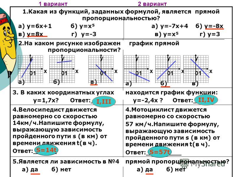 1 вариант 2 вариант 1.Какая из функций, заданных формулой, является прямой пропорциональностью? а) у=6х+1 б) у=х а) у=-7х+4 б) у=-8х в) у=8х г) у=-3 в) у=х г) у=3 2.На каком рисунке изображен пропорциональности? а) б) в) график прямой а) б) в) 3. В к