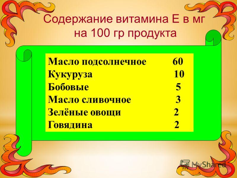Масло подсолнечное 60 Кукуруза 10 Бобовые 5 Масло сливочное 3 Зелёные овощи 2 Говядина 2 Содержание витамина Е в мг на 100 гр продукта