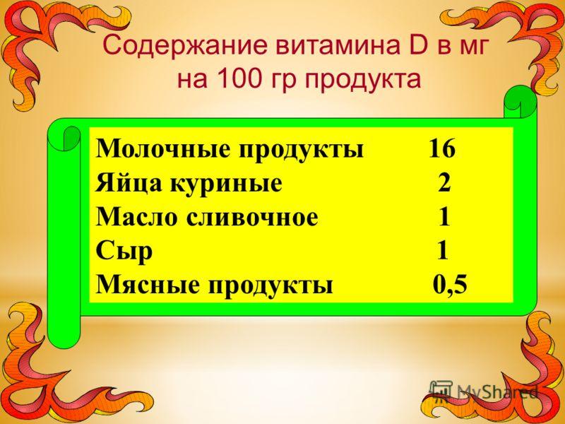 Молочные продукты 16 Яйца куриные 2 Масло сливочное 1 Сыр 1 Мясные продукты 0,5 Содержание витамина D в мг на 100 гр продукта