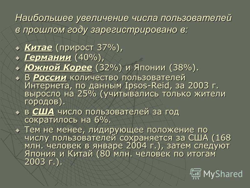 Китае (прирост 37%), Китае (прирост 37%), Германии (40%), Германии (40%), Южной Корее (32%) и Японии (38%). Южной Корее (32%) и Японии (38%). В России количество пользователей Интернета, по данным Ipsos-Reid, за 2003 г. выросло на 25% (учитывались то