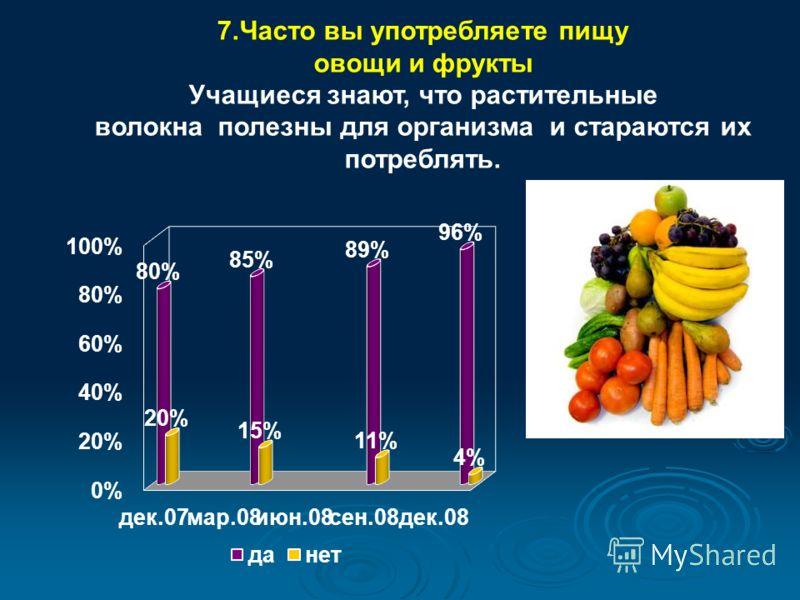 7.Часто вы употребляете пищу овощи и фрукты Учащиеся знают, что растительные волокна полезны для организма и стараются их потреблять.