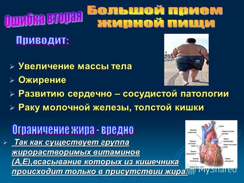 Увеличение массы тела Увеличение массы тела Ожирение Ожирение Развитию сердечно – сосудистой патологии Развитию сердечно – сосудистой патологии Раку молочной железы, толстой кишки Раку молочной железы, толстой кишки Так как существует группа жирораст