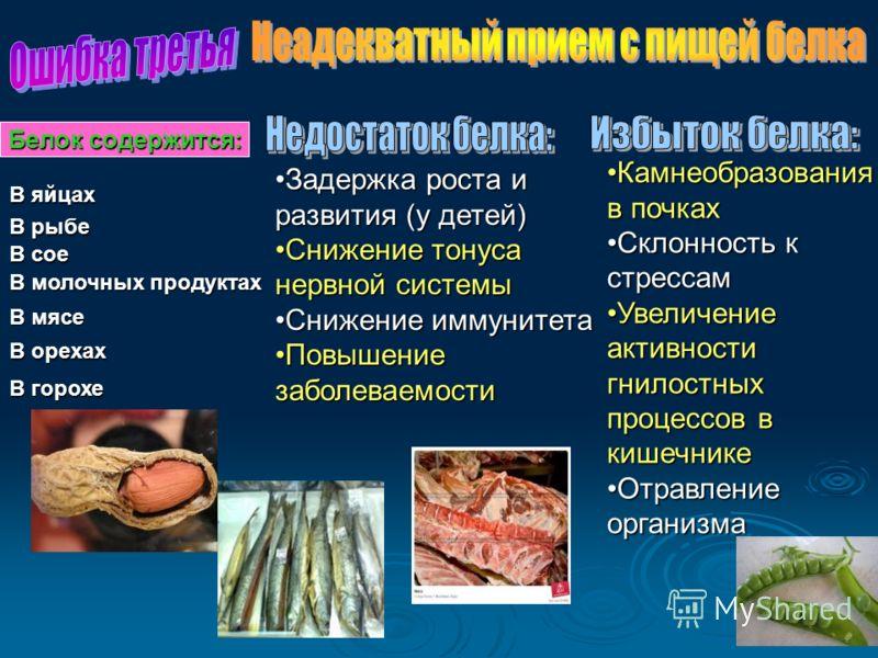 Белок содержится: В мясе В рыбе В яйцах В молочных продуктах В орехах В горохе В сое Задержка роста и развития (у детей)Задержка роста и развития (у детей) Снижение тонуса нервной системыСнижение тонуса нервной системы Снижение иммунитетаСнижение имм