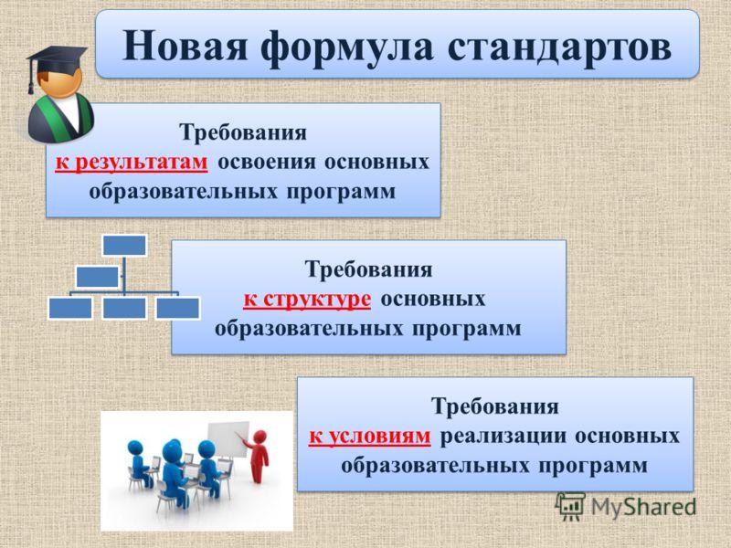 Требования к структуре основных образовательных программ Требования к структуре основных образовательных программ Требования к результатам освоения основных образовательных программ Требования к результатам освоения основных образовательных программ