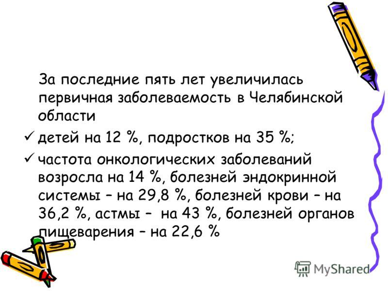 За последние пять лет увеличилась первичная заболеваемость в Челябинской области детей на 12 %, подростков на 35 %; частота онкологических заболеваний возросла на 14 %, болезней эндокринной системы – на 29,8 %, болезней крови – на 36,2 %, астмы – на