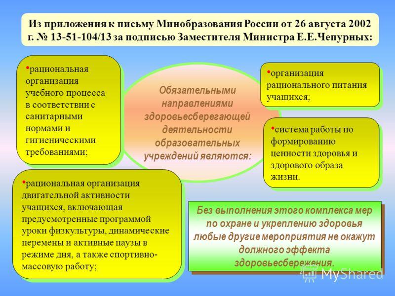 Из приложения к письму Минобразования России от 26 августа 2002 г. 13-51-104/13 за подписью Заместителя Министра Е.Е.Чепурных: Обязательными направлениями здоровьесберегающей деятельности образовательных учреждений являются: рациональная организация