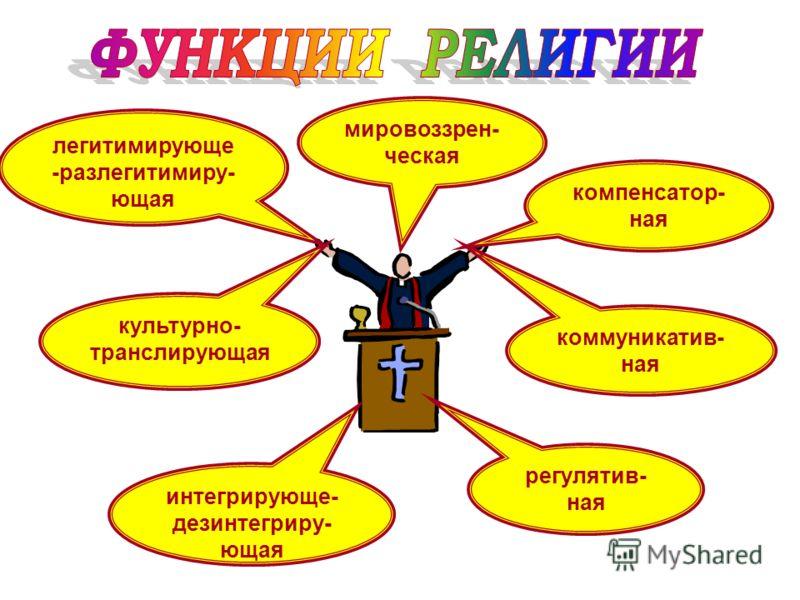 компенсатор- ная коммуникатив- ная интегрирующе- дезинтегриру- ющая культурно- транслирующая регулятив- ная легитимирующе -разлегитимиру- ющая мировоззрен- ческая