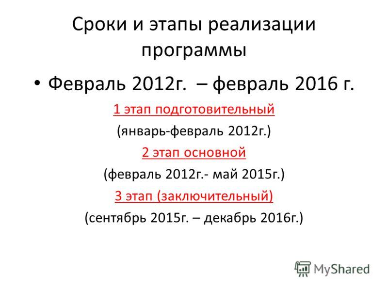 Сроки и этапы реализации программы Февраль 2012г. – февраль 2016 г. 1 этап подготовительный (январь-февраль 2012г.) 2 этап основной (февраль 2012г.- май 2015г.) 3 этап (заключительный) (сентябрь 2015г. – декабрь 2016г.)