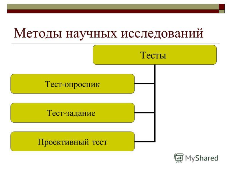Методы научных исследований Тесты Тест- опросник Тест-задание Проективный тест