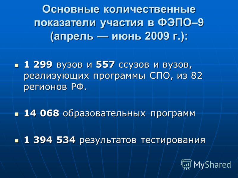 Основные количественные показатели участия в ФЭПО–9 (апрель июнь 2009 г.): 1 299 вузов и 557 ссузов и вузов, реализующих программы СПО, из 82 регионов РФ. 1 299 вузов и 557 ссузов и вузов, реализующих программы СПО, из 82 регионов РФ. 14 068 образова