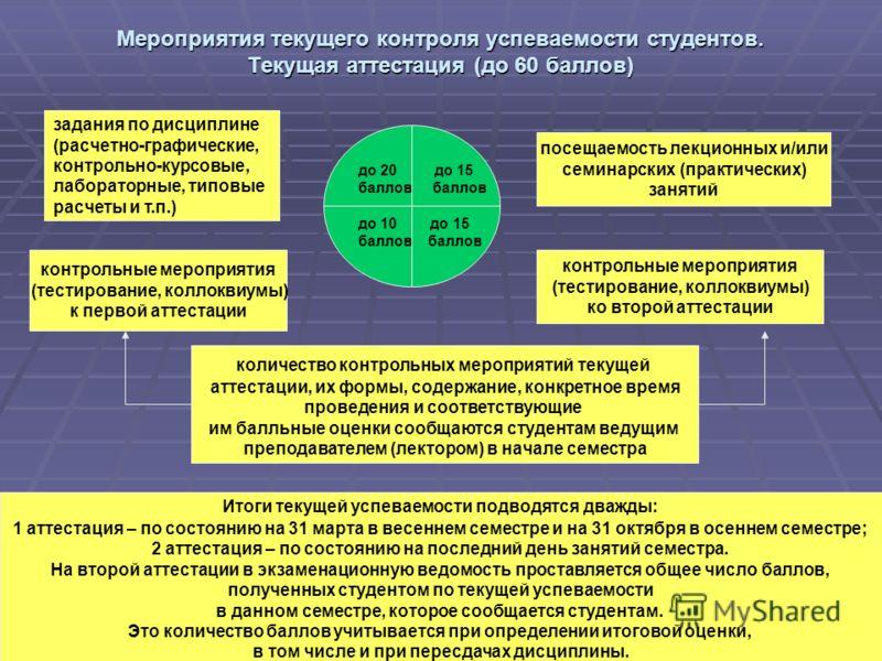 Мероприятия текущего контроля успеваемости студентов. Текущая аттестация (до 60 баллов) до 20 до 15 баллов до 10 до 15 баллов задания по дисциплине (расчетно-графические, контрольно-курсовые, лабораторные, типовые расчеты и т.п.) контрольные мероприя