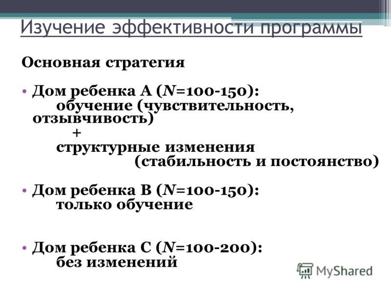 Изучение эффективности программы Основная стратегия Дом ребенка A (N=100-150): обучение (чувствительность, отзывчивость) + структурные изменения (стабильность и постоянство) Дом ребенка B (N=100-150): только обучение Дом ребенка C (N=100-200): без из