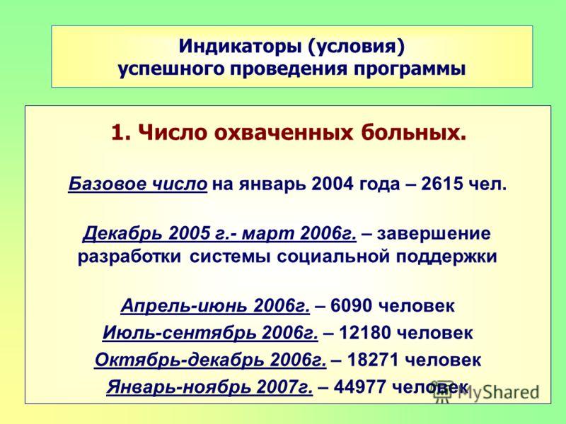 Индикаторы (условия) успешного проведения программы 1. Число охваченных больных. Базовое число на январь 2004 года – 2615 чел. Декабрь 2005 г.- март 2006г. – завершение разработки системы социальной поддержки Апрель-июнь 2006г. – 6090 человек Июль-се