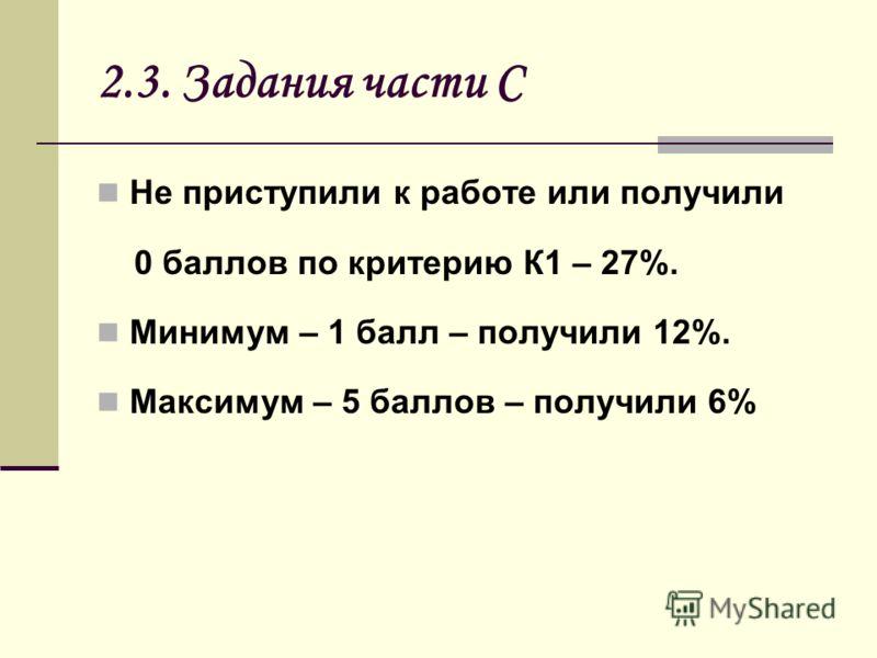 2.3. Задания части С Не приступили к работе или получили 0 баллов по критерию К1 – 27%. Минимум – 1 балл – получили 12%. Максимум – 5 баллов – получили 6%