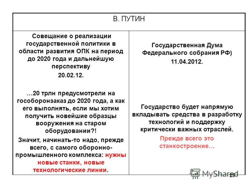 29 В. ПУТИН Совещание о реализации государственной политики в области развития ОПК на период до 2020 года и дальнейшую перспективу 20.02.12. …20 трлн предусмотрели на гособоронзаказ до 2020 года, а как его выполнять, если мы хотим получить новейшие о