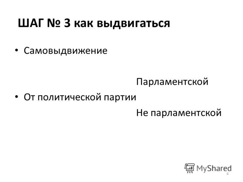 ШАГ 3 как выдвигаться Самовыдвижение Парламентской От политической партии Не парламентской 4