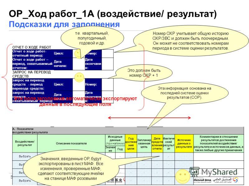 Slide 15 ОР_Ход работ_1A (воздействие/ результат) Подсказки для заполнения ОТЧЕТ О ХОДЕ РАБОТ Отчет о ходе работ- отчетный период: Цикл:Номер: Отчет о ходе работ – период, охватываемый отчетом: Дата начала: Дата окончани я: ЗАПРОС НА ПЕРЕВОД СРЕДСТВ