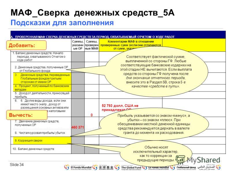 Slide 34 A. ПРОВЕРЕННАЯ МАФ СВЕРКА ДЕНЕЖНЫХ СРЕДСТВ ЗА ПЕРИОД, ОХВАТЫВАЕМЫЙ ОТЧЕТОМ О ХОДЕ РАБОТ Суммы, указанн ые ОР Суммы, проверен ные МАФ Комментарии МАФ в отношении проверенных сумм (если они отличаются от сумм, указанных ОР) 1. Баланс денежных