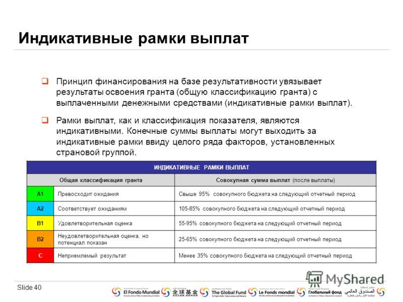 Slide 40 Индикативные рамки выплат Принцип финансирования на базе результативности увязывает результаты освоения гранта (общую классификацию гранта) с выплаченными денежными средствами (индикативные рамки выплат). Рамки выплат, как и классификация по