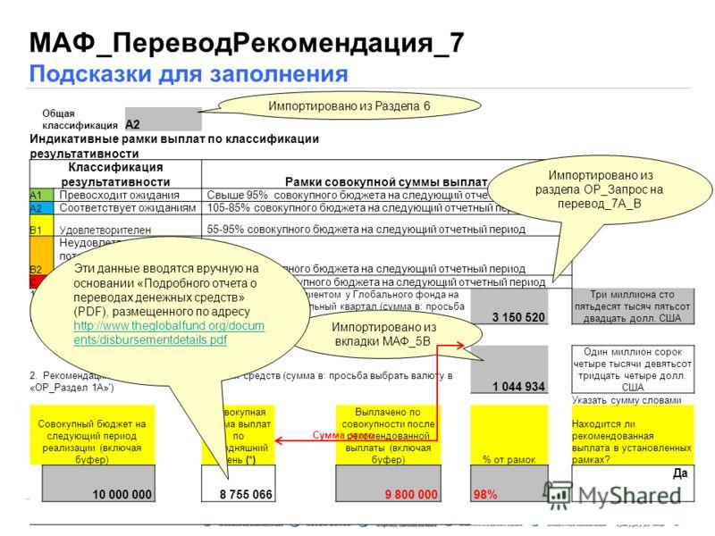 Slide 41 Общая классификация A2 Индикативные рамки выплат по классификации результативности Классификация результативностиРамки совокупной суммы выплат A1 Превосходит ожиданияСвыше 95% совокупного бюджета на следующий отчетный период A2 Соответствует