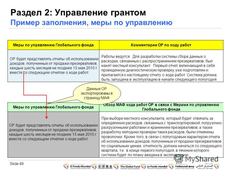 Slide 49 Меры по управлению Глобального фондаКомментарии ОР по ходу работ ОР будет представлять отчеты об использовании доходов, полученных от продажи презервативов, каждые шесть месяцев не позднее 15 мая 2010 г. вместе со следующим отчетом о ходе ра