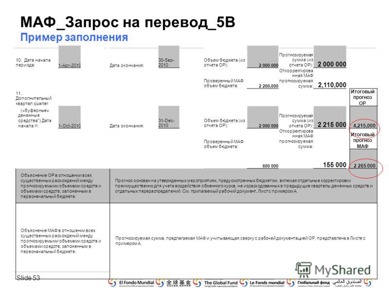 Slide 53 МАФ_Запрос на перевод_5B Пример заполнения 10. Дата начала периода: 1-Apr-2010 Дата окончания: 30-Sep- 2010 Объем бюджета (из отчета ОР):2 000 000 Прогнозируемая сумма (из отчета ОР): 2 000 000 Проверенный МАФ объем бюджета: 2 200,000 Откорр