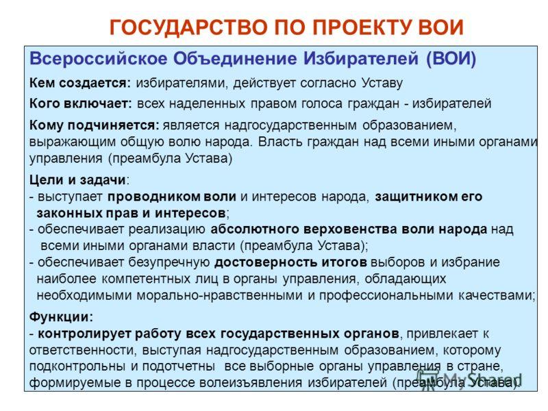 Всероссийское Объединение Избирателей (ВОИ) Кем создается: избирателями, действует согласно Уставу Кого включает: всех наделенных правом голоса граждан - избирателей Кому подчиняется: является надгосударственным образованием, выражающим общую волю на
