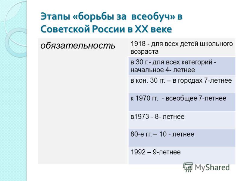 Этапы « борьбы за всеобуч » в Советской России в ХХ веке обязательность 1918 - для всех детей школьного возраста в 30 г.- для всех категорий - начальное 4- летнее в кон. 30 гг. – в городах 7-летнее к 1970 гг. - всеобщее 7-летнее в1973 - 8- летнее 80-