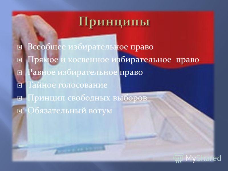 Всеобщее избирательное право Прямое и косвенное избирательное право Равное избирательное право Тайное голосование Принцип свободных выборов Обязательный вотум