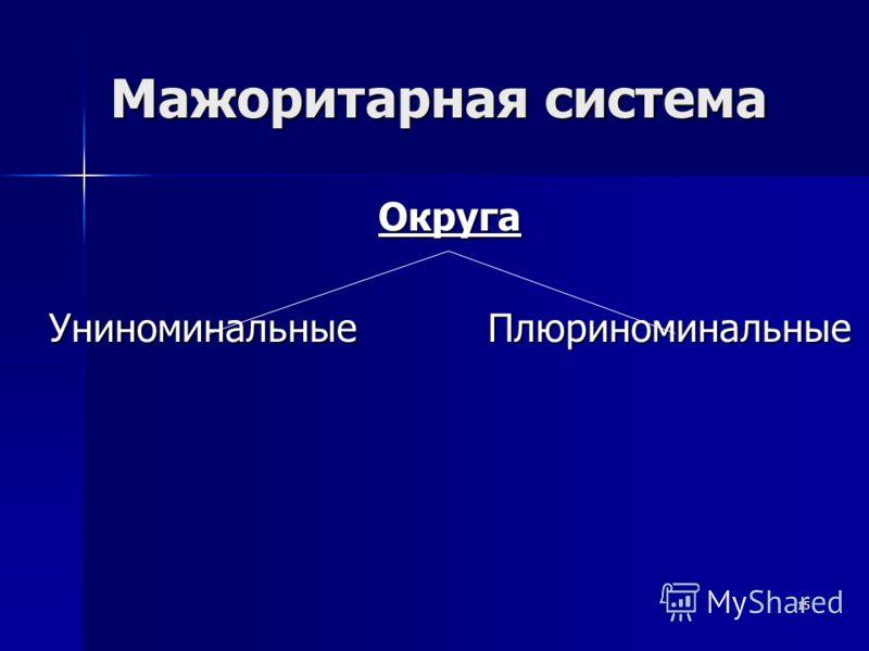 15 Мажоритарная система Округа Униноминальные Плюриноминальные