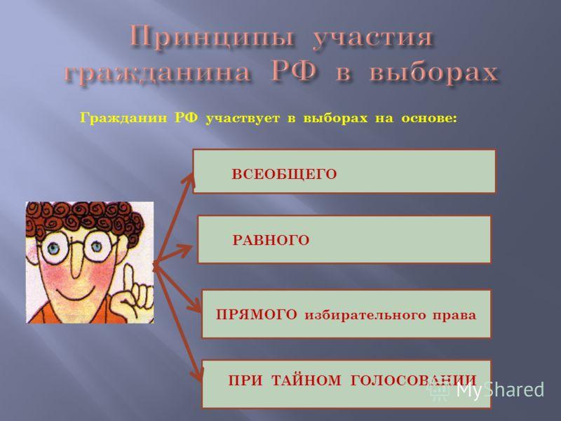 Гражданин РФ участвует в выборах на основе: ВСЕОБЩЕГО РАВНОГО ПРЯМОГО избирательного права ПРИ ТАЙНОМ ГОЛОСОВАНИИ