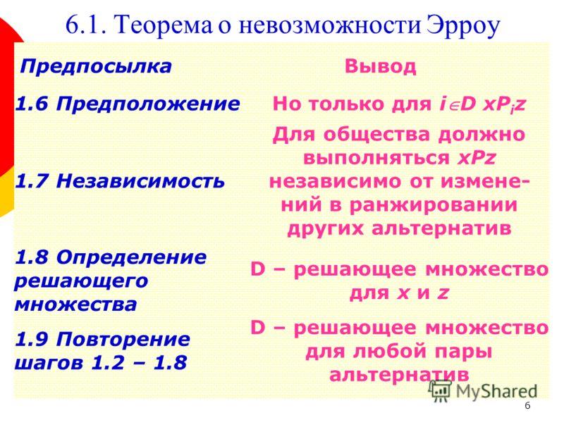 6 6.1. Теорема о невозможности Эрроу 1.6 Предположение Но только для iD xP i z 1.7 Независимость Для общества должно выполняться xPz независимо от измене- ний в ранжировании других альтернатив ПредпосылкаВывод 1.8 Определение решающего множества D –